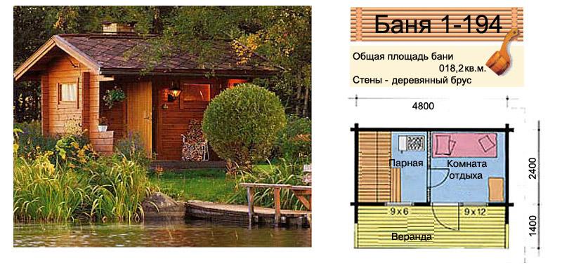 Маленькая баня на даче проекты фото